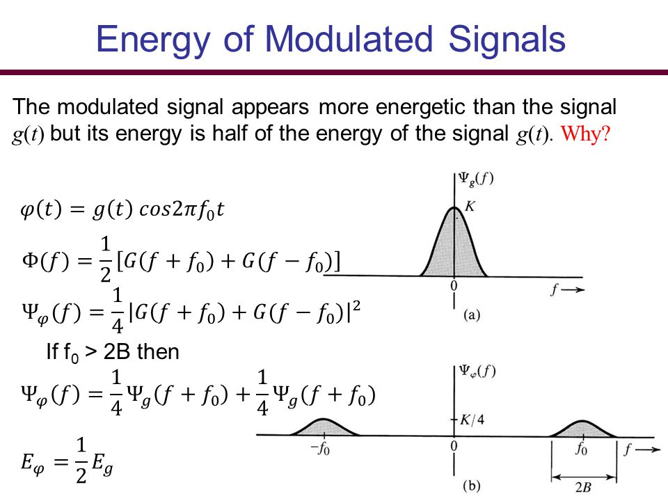 Energy of Modulated Signals The modulated signal appears more energetic than the signal g(t) but its energy is half of the energy of the signal g(t).