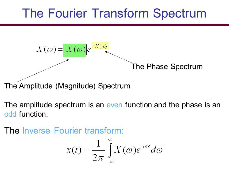 The Fourier Transform Spectrum The Inverse Fourier transform: The Amplitude (Magnitude) Spectrum The Phase Spectrum The amplitude spectrum is an even