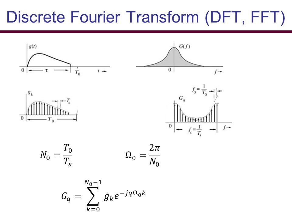Discrete Fourier Transform (DFT, FFT)