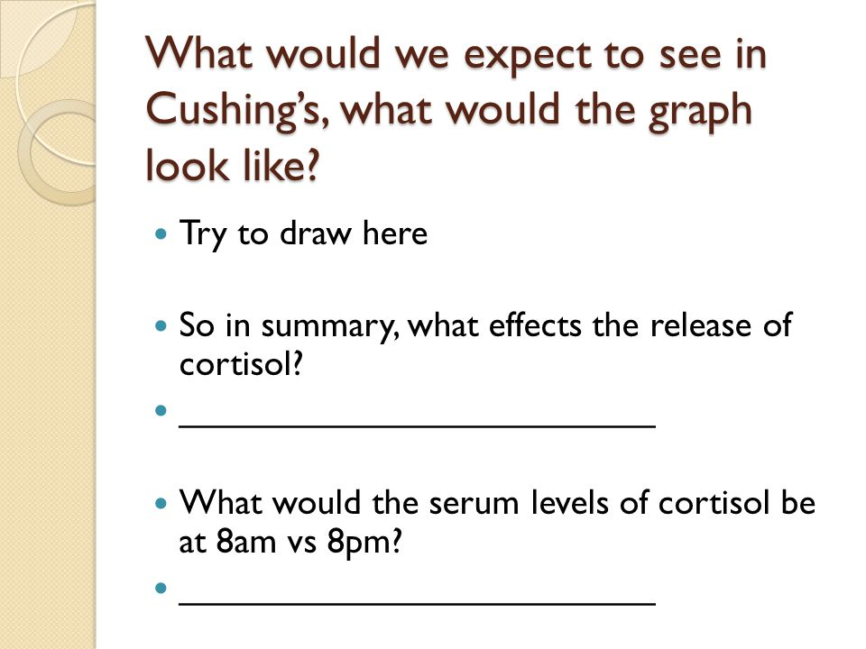 What would we expect to see in Cushing's, what would the graph look like.