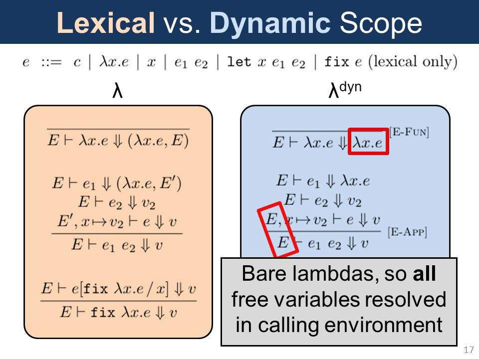 λ dyn Lexical vs.