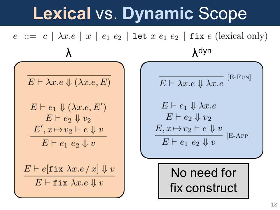 λ dyn Lexical vs. Dynamic Scope 18 λ No need for fix construct