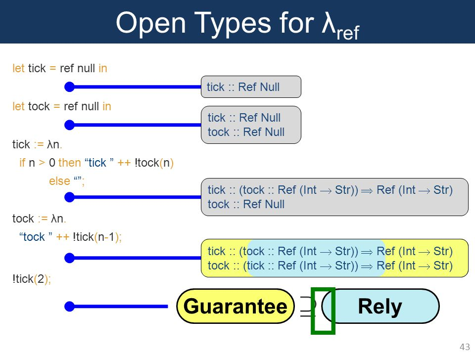 Open Types for λ ref 43 let tick = ref null in let tock = ref null in tick := λn.