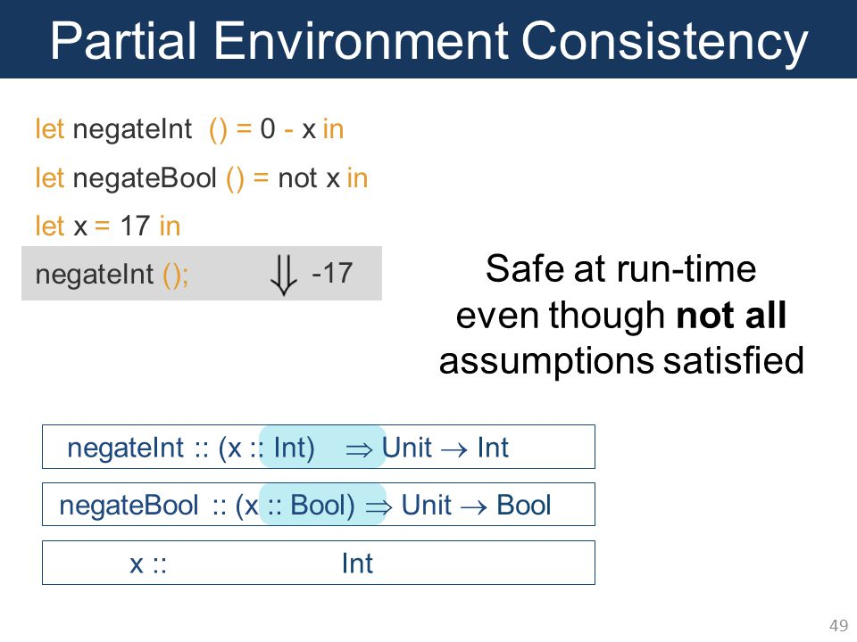 -17 Partial Environment Consistency 49 let negateInt () = 0 - x in let negateBool () = not x in let x = 17 in negateInt (); negateInt :: (x :: Int)  Unit  Int negateBool :: (x :: Bool)  Unit  Bool x :: Int Safe at run-time even though not all assumptions satisfied