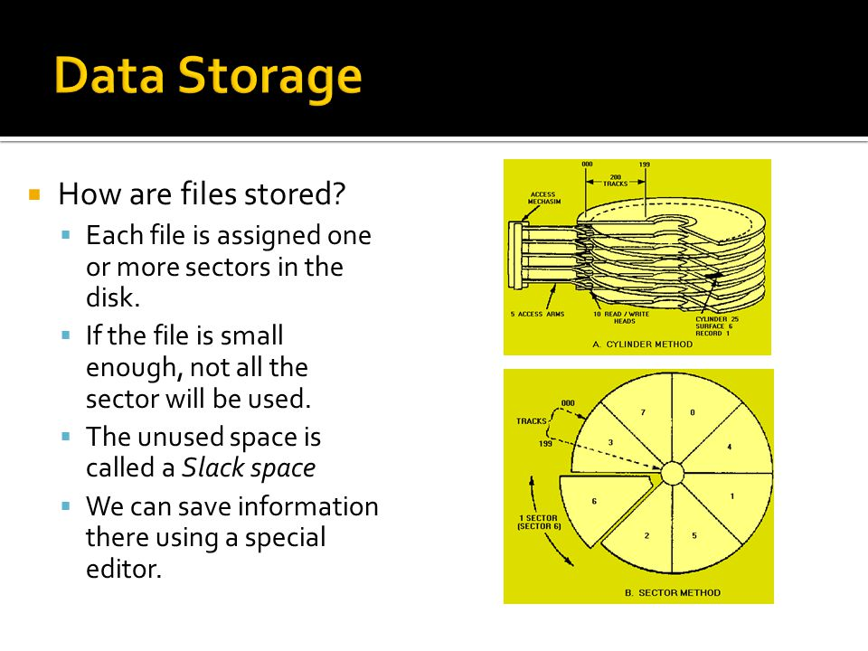  How are files stored?  Each file is assigned one or more sectors in the disk.  If the file is small enough, not all the sector will be used.  The