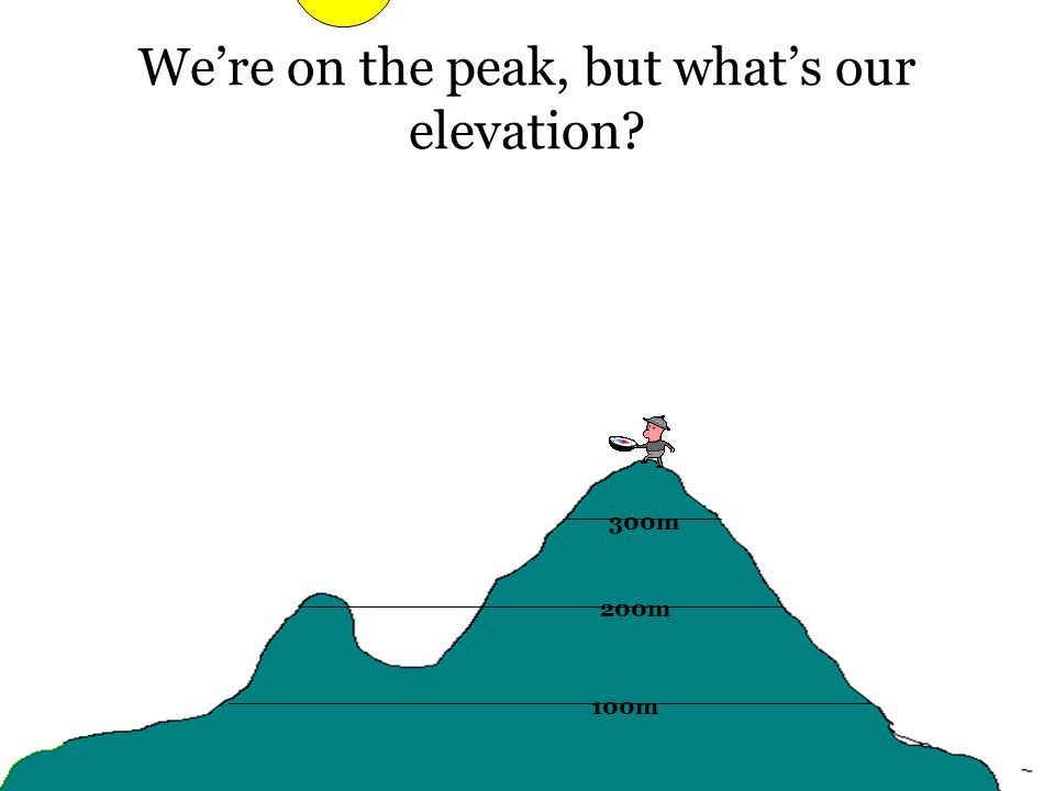We're on the peak, but what's our elevation 100m 200m 300m