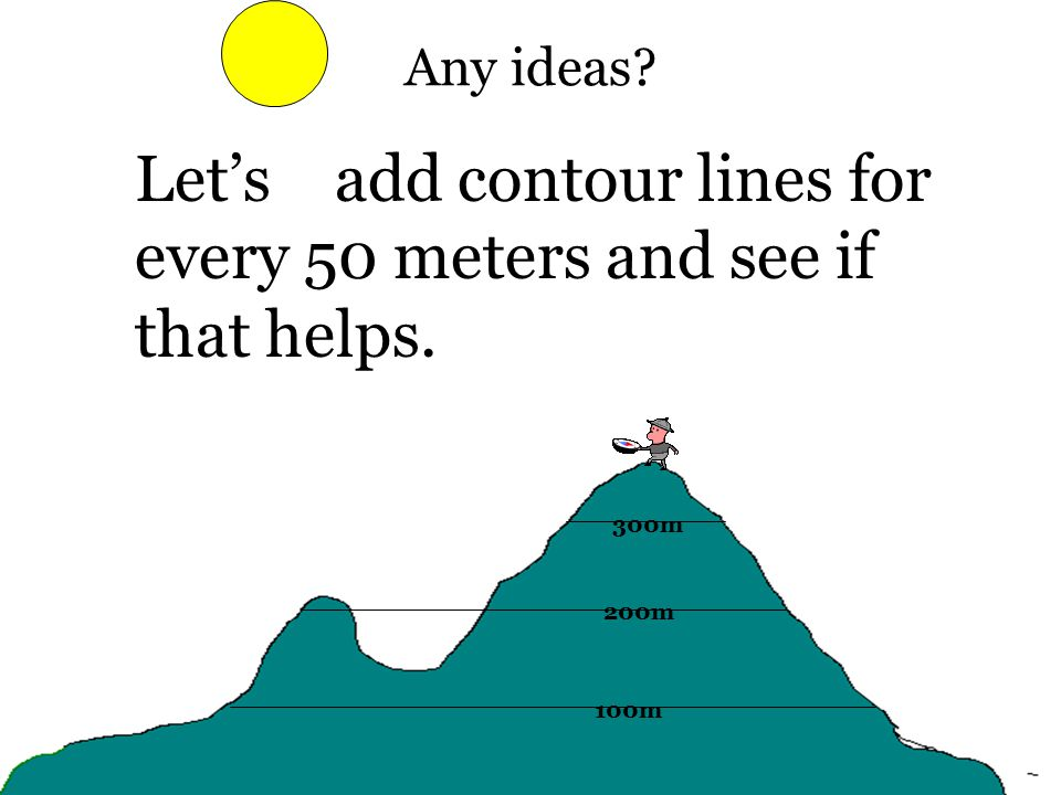 Any ideas 100m 200m 300m Let's add contour lines for every 50 meters and see if that helps.