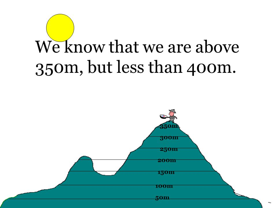 100m 200m 300m We know that we are above 350m, but less than 400m. 50m 150m 250m 350m