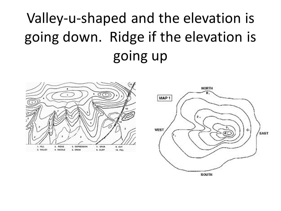 Valley-u-shaped and the elevation is going down. Ridge if the elevation is going up