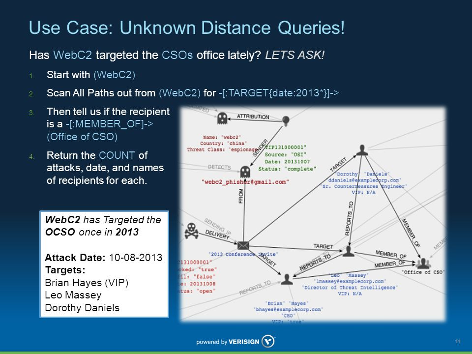 Use Case: Unknown Distance Queries. Has WebC2 targeted the CSOs office lately.