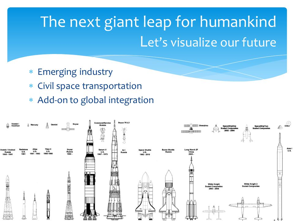 The next giant leap for humankind L et's visualize our future  Emerging industry  Civil space transportation  Add-on to global integration