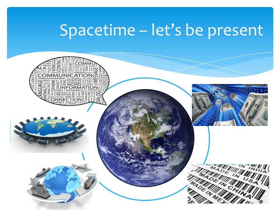Spacetime – let's be present Political Economic Cultural Social Environment