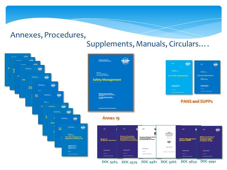 Annexes, Procedures, Supplements, Manuals, Circulars….