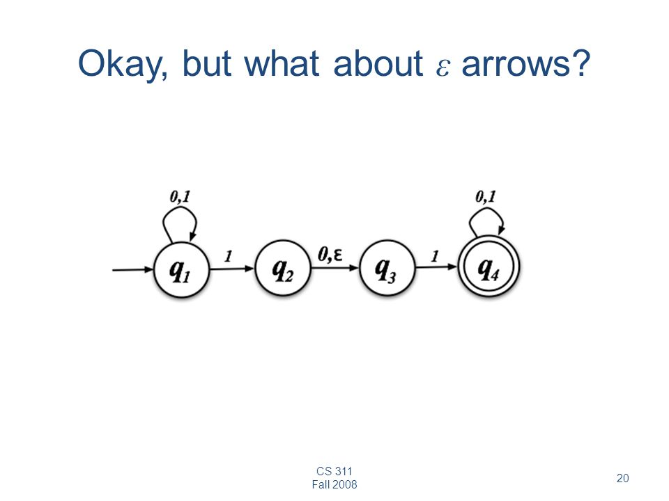 CS 311 Fall 2008 20 Okay, but what about ε arrows?