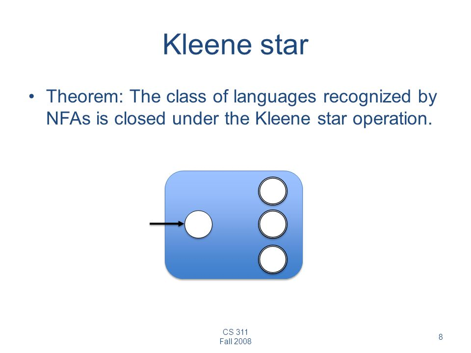 CS 311 Fall 2008 8 Kleene star Theorem: The class of languages recognized by NFAs is closed under the Kleene star operation.