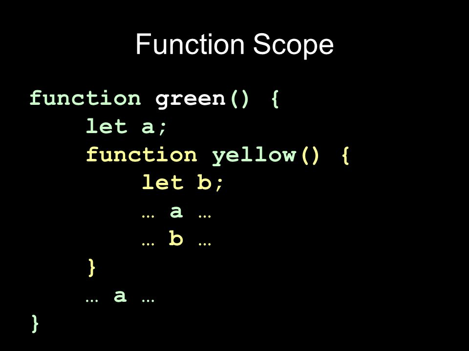 Function Scope function green() { let a; function yellow() { let b; … a … … b … } … a … }