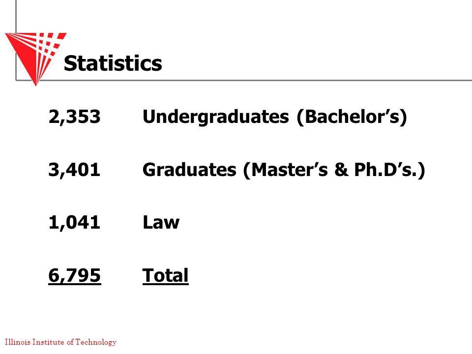 Illinois Institute of Technology Statistics 2,353Undergraduates (Bachelor's) 3,401Graduates (Master's & Ph.D's.) 1,041Law 6,795Total