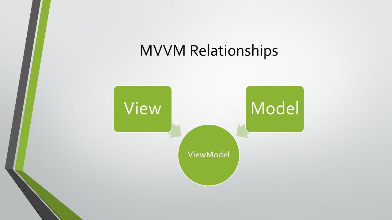 MVVM Relationships ViewModel ViewModel