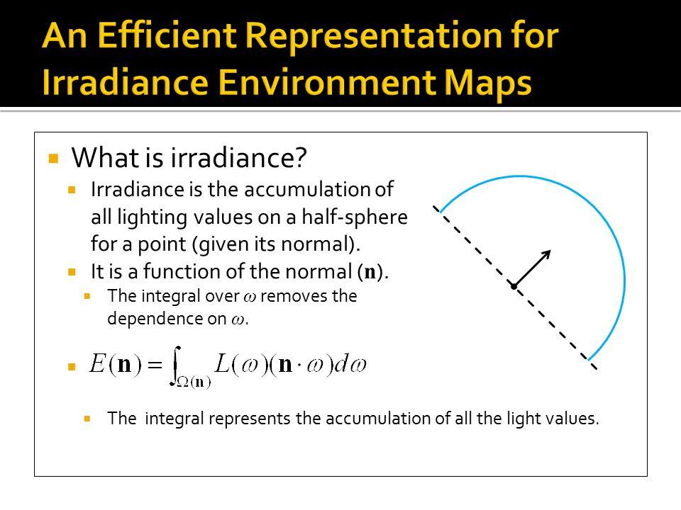  How can we calculate E(n) . Spherical Harmonics.
