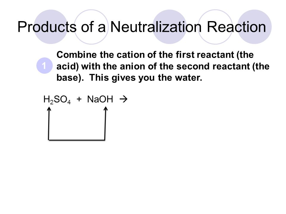 Combine the cation of the first reactant (the acid) with the anion of the second reactant (the base). This gives you the water. 1 Products of a Neutra
