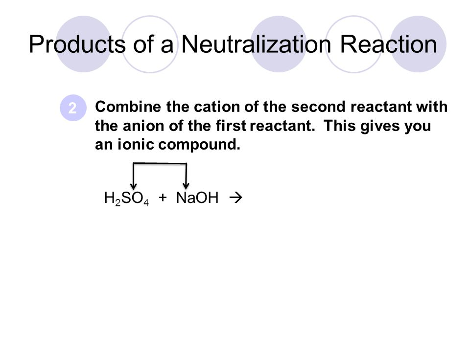 Combine the cation of the second reactant with the anion of the first reactant. This gives you an ionic compound. 2 Products of a Neutralization React