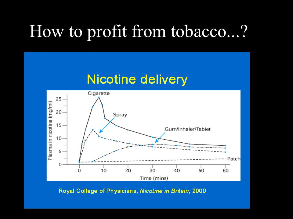 How to profit from tobacco...?