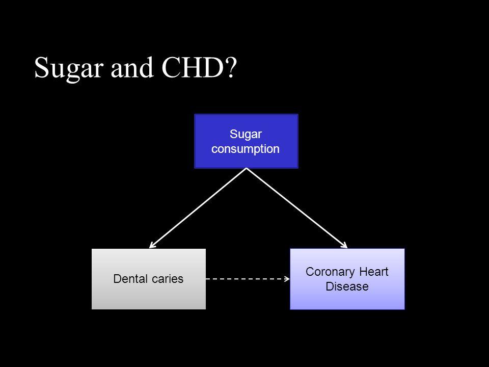 Sugar and CHD? Dental caries Coronary Heart Disease Sugar consumption