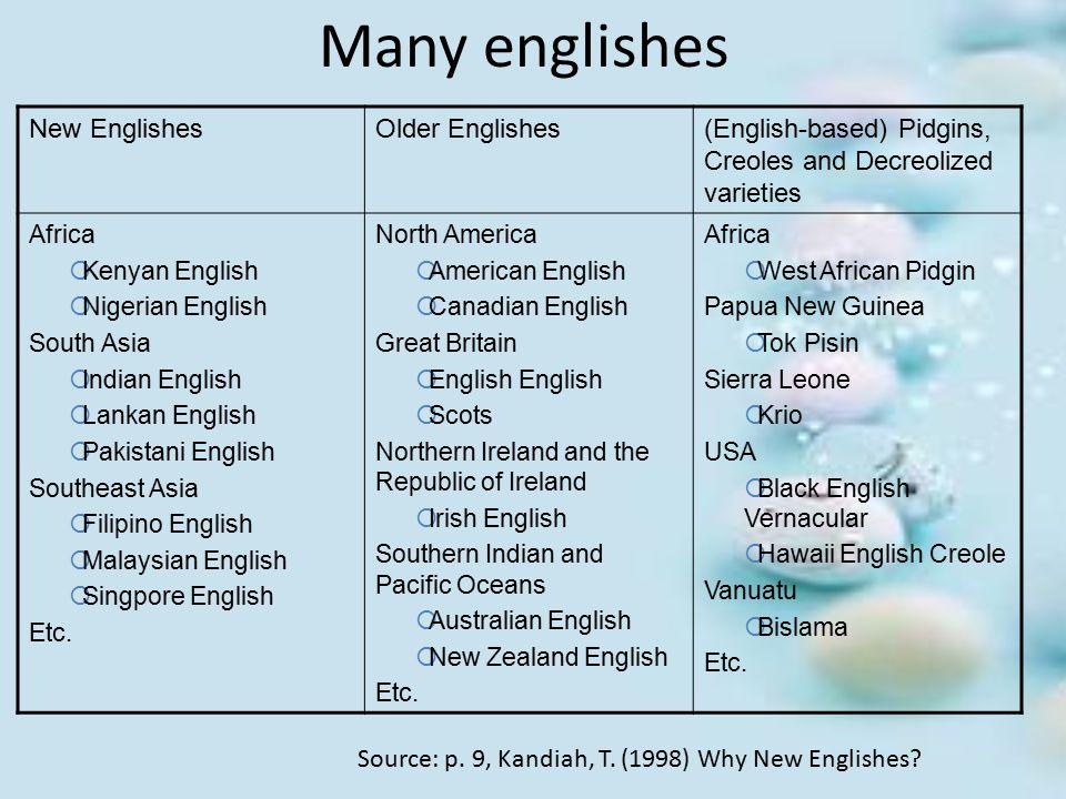 Many englishes New EnglishesOlder Englishes(English-based) Pidgins, Creoles and Decreolized varieties Africa  Kenyan English  Nigerian English South