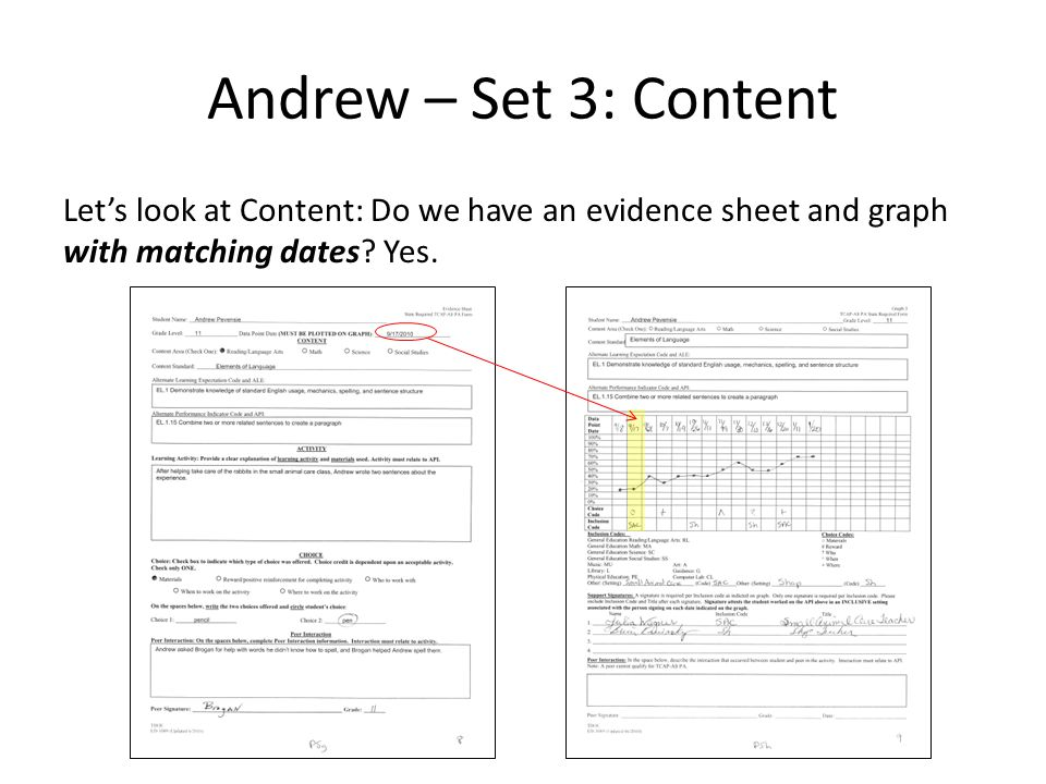 Andrew – Set 3: Content Let's look at Content: Do we have an evidence sheet and graph with matching dates? Yes.