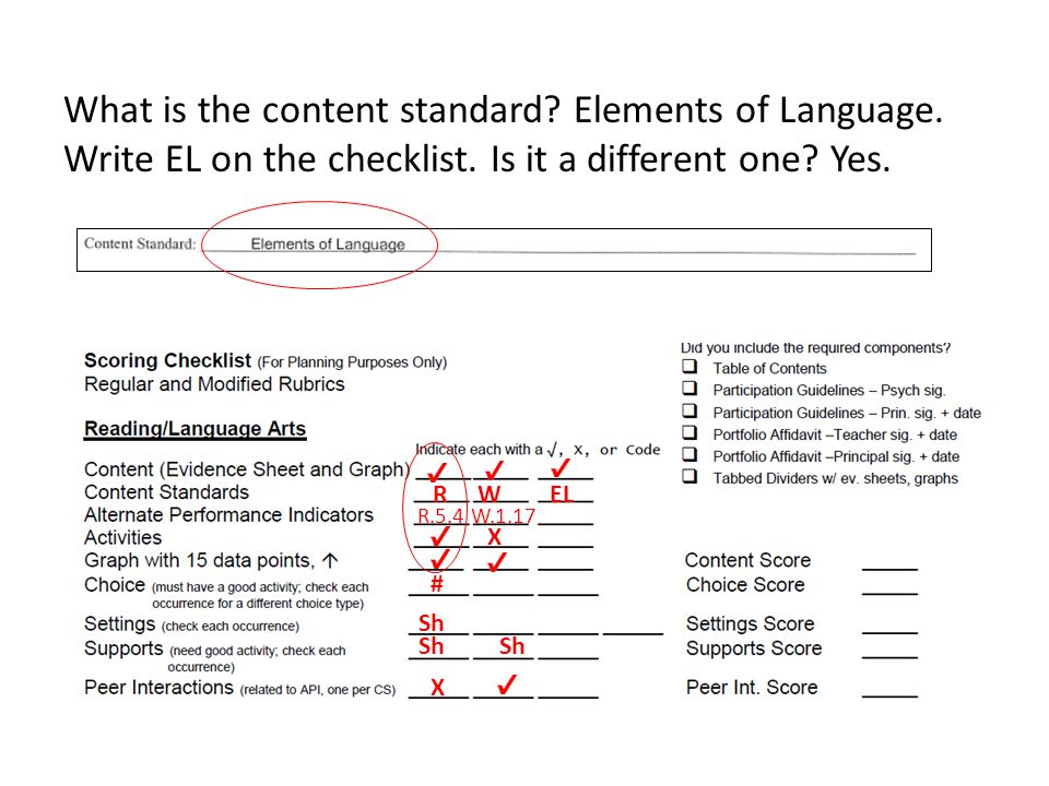What is the content standard. Elements of Language.