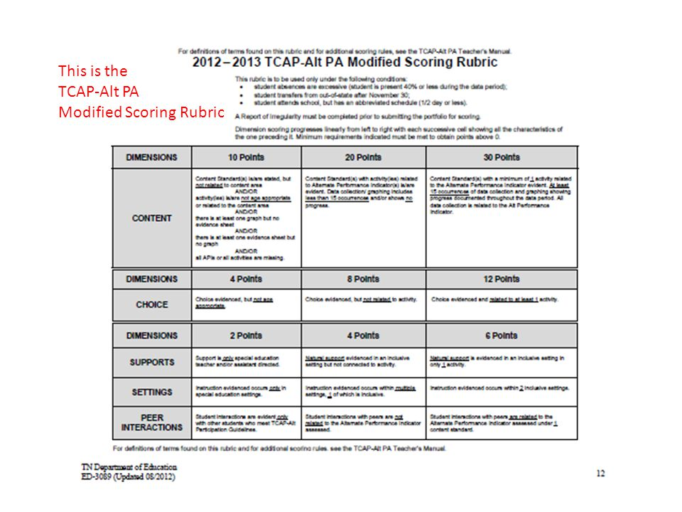 This is the TCAP-Alt PA Modified Scoring Rubric