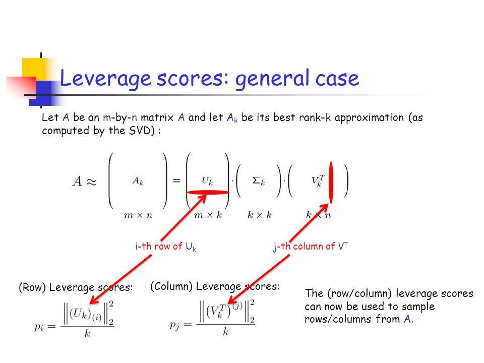 i-th row of U k Leverage scores: general case (Row) Leverage scores: (Column) Leverage scores: j-th column of V T The (row/column) leverage scores can