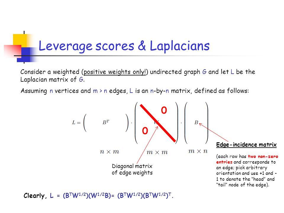 Leverage scores & Laplacians Diagonal matrix of edge weights Edge-incidence matrix (each row has two non-zero entries and corresponds to an edge; pick