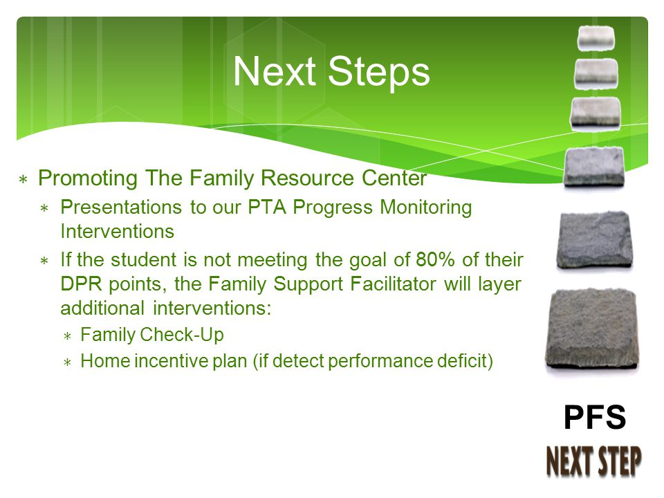 ∗ Promoting The Family Resource Center ∗ Presentations to our PTA Progress Monitoring Interventions ∗ If the student is not meeting the goal of 80% of