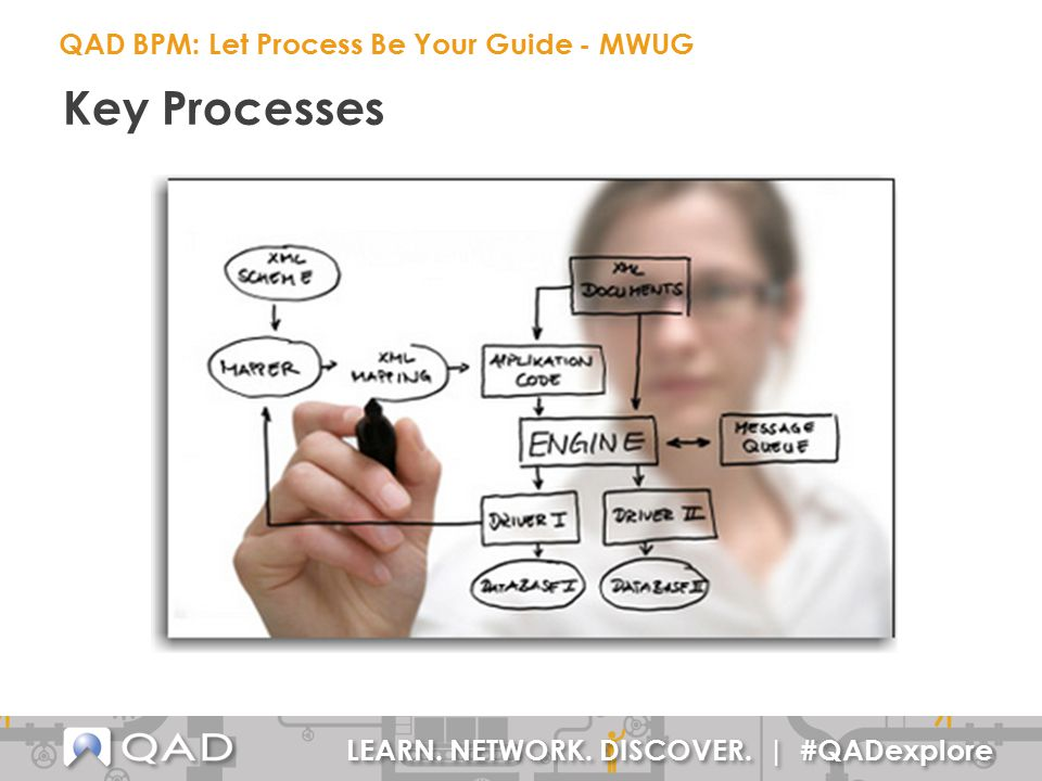 LEARN. NETWORK. DISCOVER. | #QADexplore Key Processes QAD BPM: Let Process Be Your Guide - MWUG