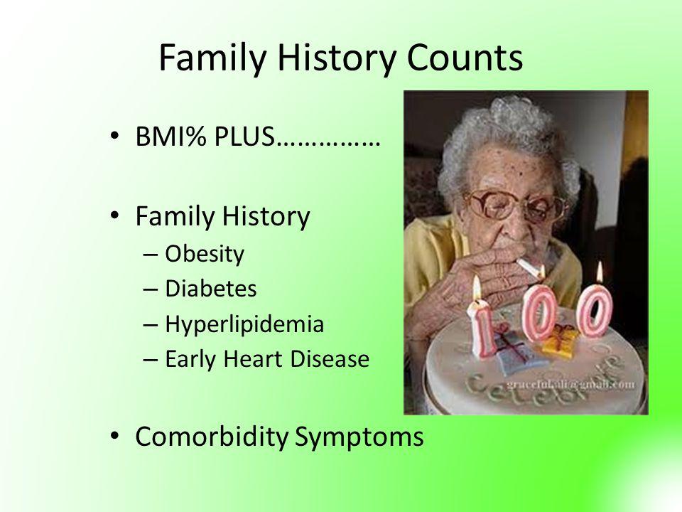 BMI% PLUS…………… Family History – Obesity – Diabetes – Hyperlipidemia – Early Heart Disease Comorbidity Symptoms Family History Counts