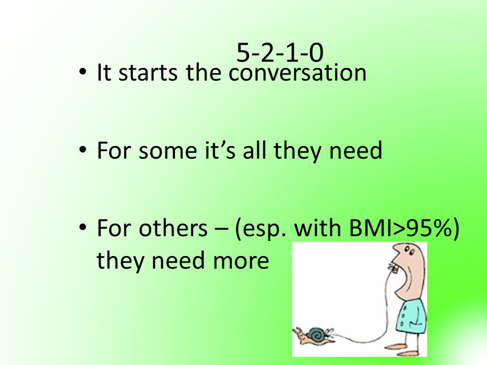 5-2-1-0 It starts the conversation For some it's all they need For others – (esp. with BMI>95%) they need more