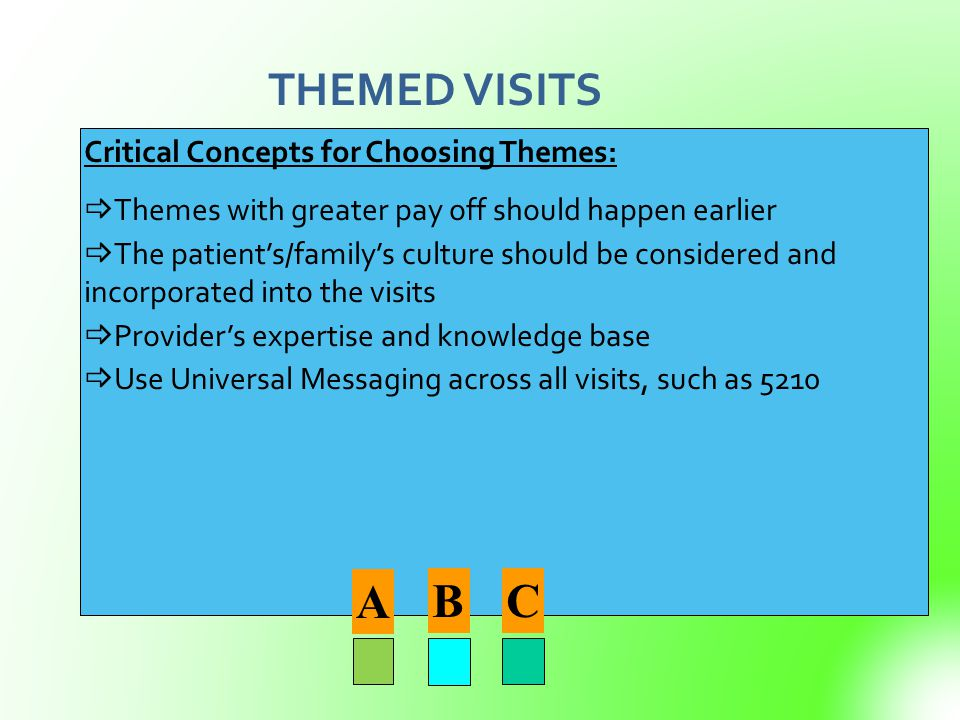 Critical Concepts for Choosing Themes:  Themes with greater pay off should happen earlier  The patient's/family's culture should be considered and incorporated into the visits  Provider's expertise and knowledge base  Use Universal Messaging across all visits, such as 5210 A BC THEMED VISITS