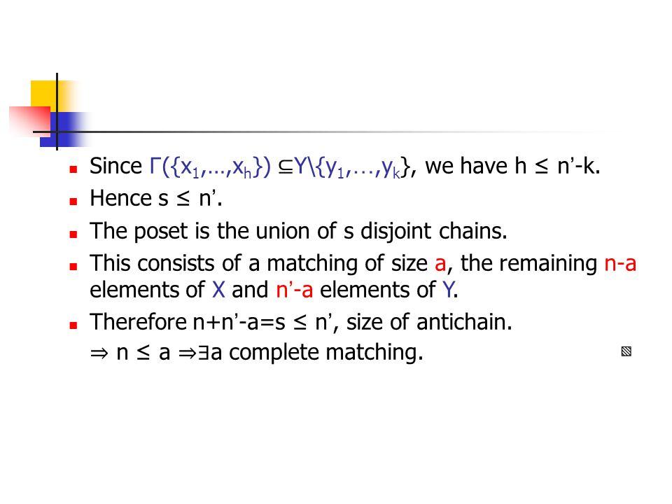 Since Γ ({x 1,…,x h }) ⊆ Y\{y 1, …,y k }, we have h ≤ n ' -k.