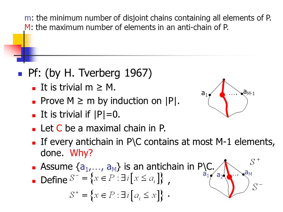 Pf: (by H. Tverberg 1967) It is trivial m ≥ M. Prove M ≥ m by induction on |P|. It is trivial if |P|=0. Let C be a maximal chain in P. If every antich