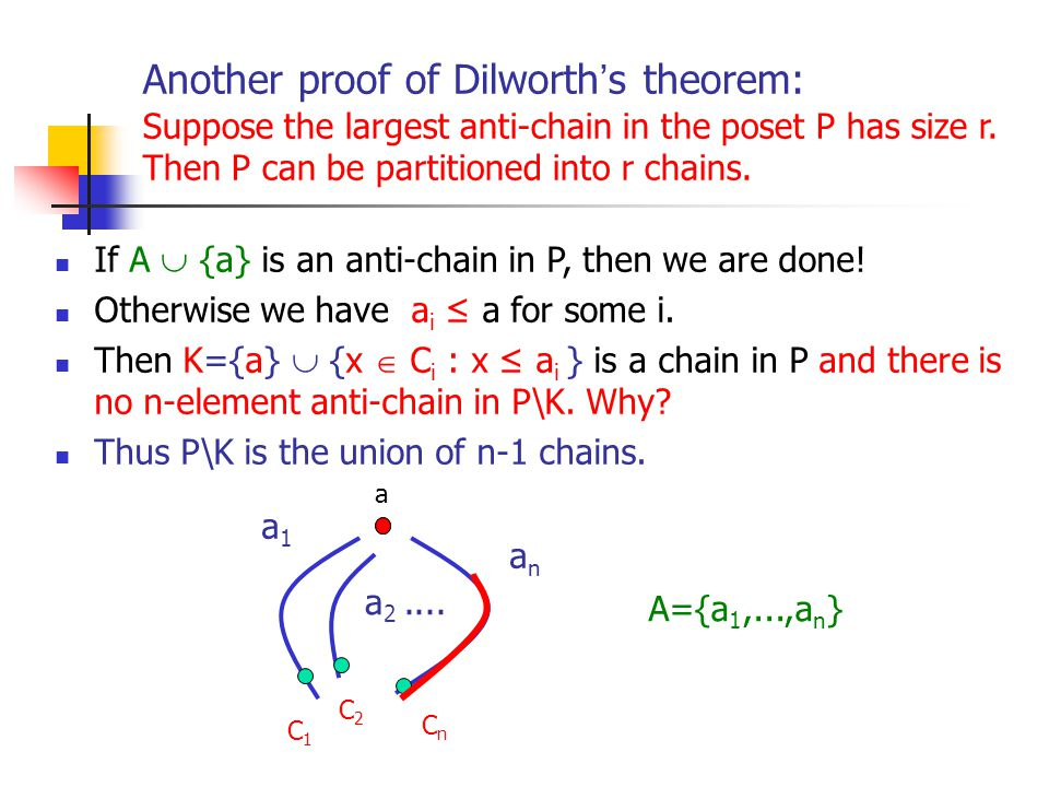 If A  {a} is an anti-chain in P, then we are done.