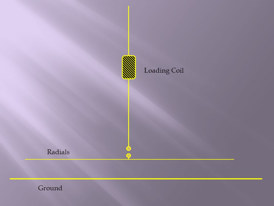Ground Loading Coil Radials