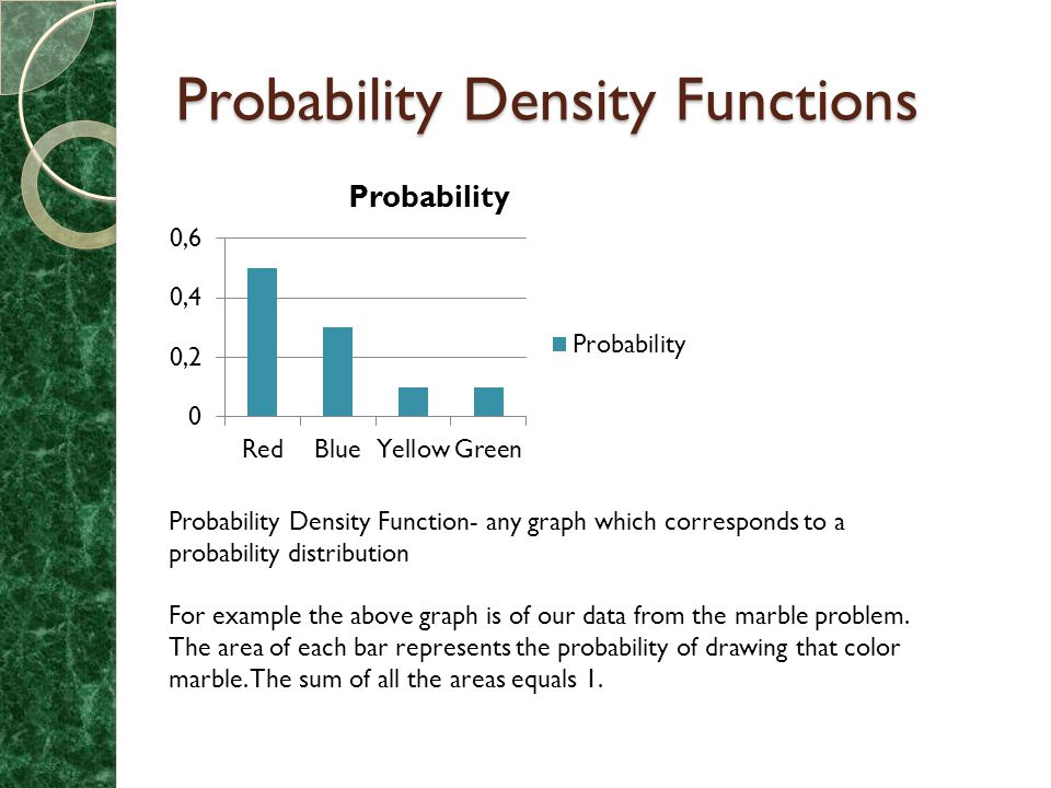 Probability Density Functions Probability Density Function- any graph which corresponds to a probability distribution For example the above graph is of our data from the marble problem.