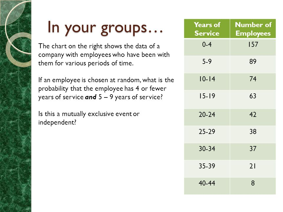 In your groups… The chart on the right shows the data of a company with employees who have been with them for various periods of time. If an employee