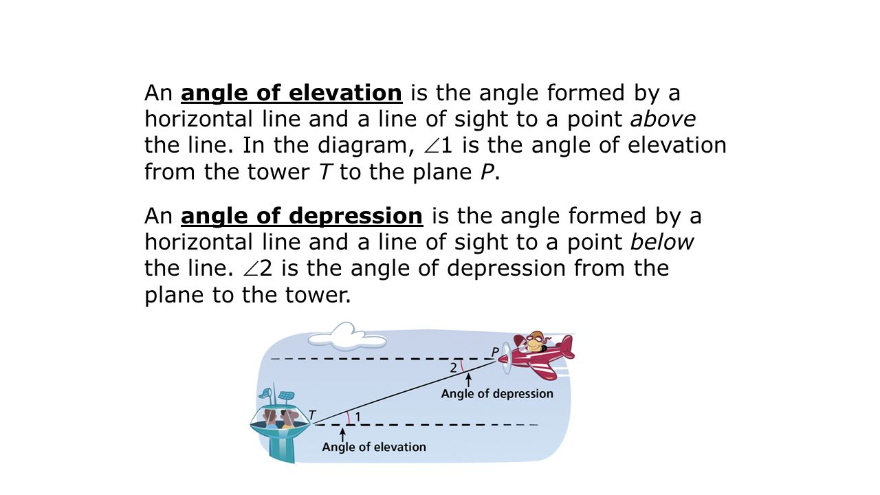 An angle of elevation is the angle formed by a horizontal line and a line of sight to a point above the line.