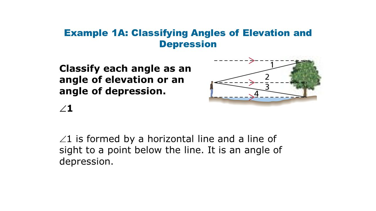Example 1A: Classifying Angles of Elevation and Depression Classify each angle as an angle of elevation or an angle of depression.