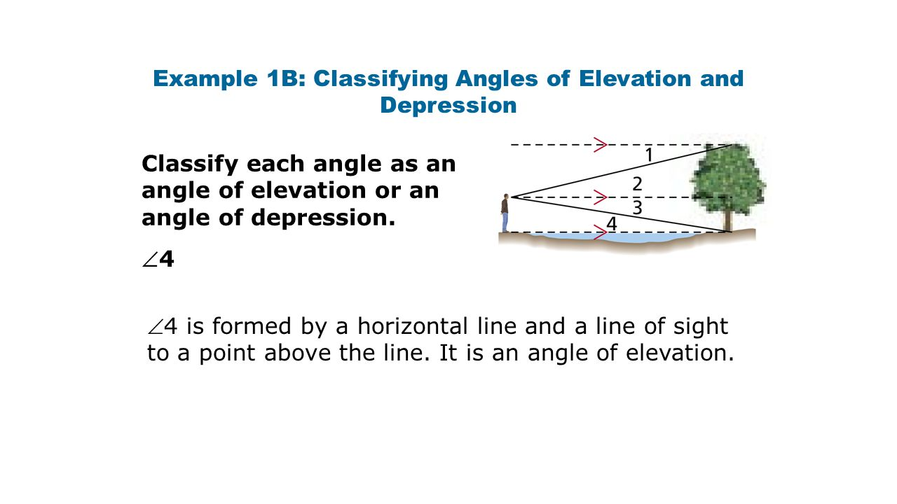 Example 1B: Classifying Angles of Elevation and Depression Classify each angle as an angle of elevation or an angle of depression.