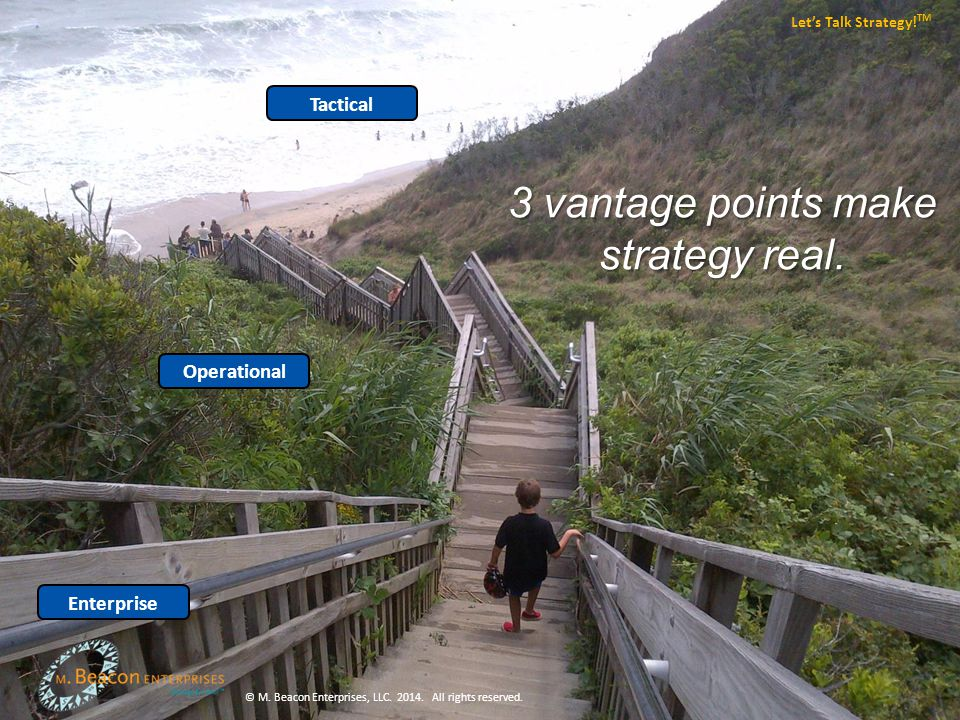 3 vantage points make strategy real. Tactical Operational Enterprise © M.