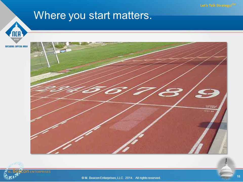 Where you start matters. © M. Beacon Enterprises, LLC.