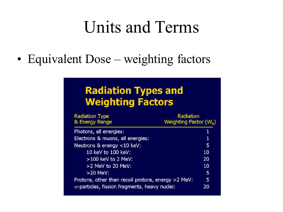 Equivalent Dose – weighting factors